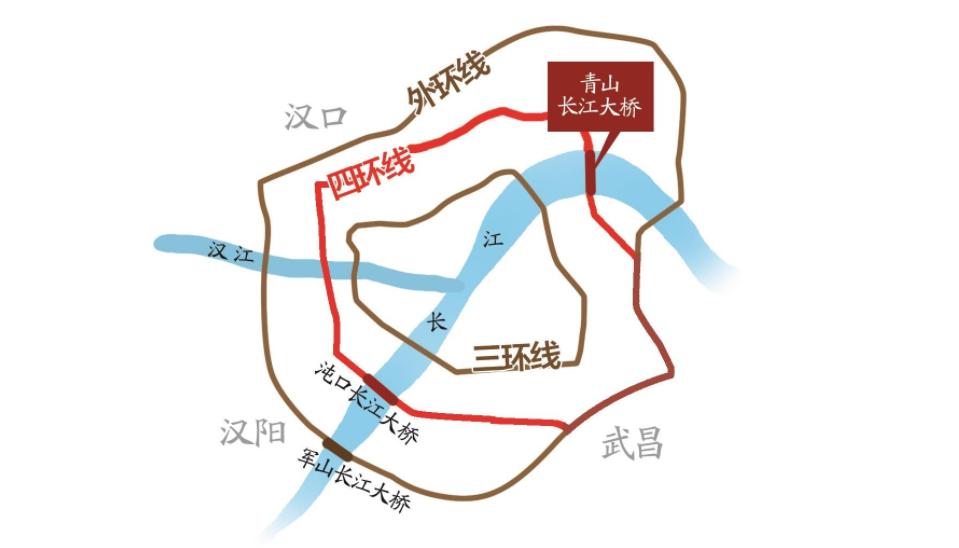 武汉四环线今日正式开通全线运营 最宽路穿江越湖